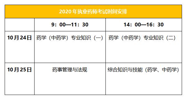 官方通知:2020年执业药师考试报名时间、全国统考时间!
